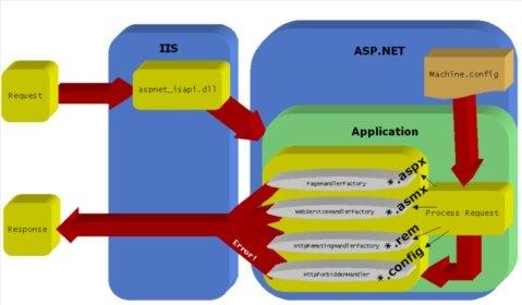 how to add asp.web.ui.popupcontrol.dll